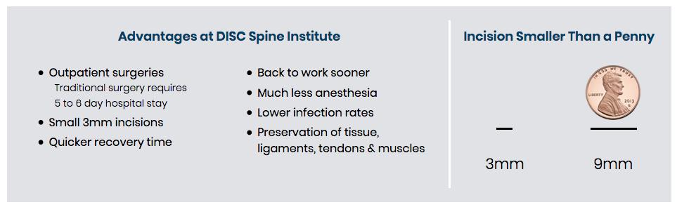 Minimally Invasive at DISC Spine Institute